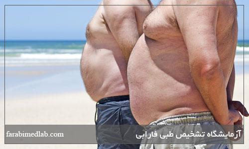 سندرم متابولیک در مردان