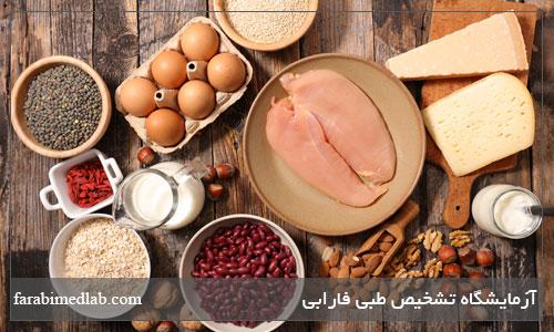 دفع پروتئین از کلیه