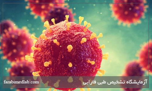 گسترش ویروس کرونا